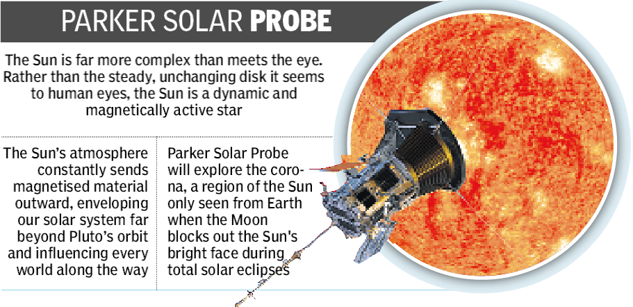 NASA, NASA set to launch first mission to touch Sun