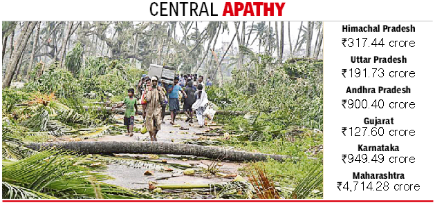 , Centre's short shrift to state in NDRF aid