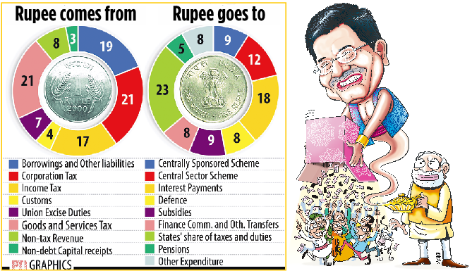 Graphics by PTI and Manjul respectively