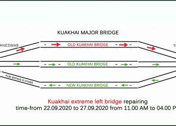 Vehicular movement on Kuakhai bridge diverted; read on for details