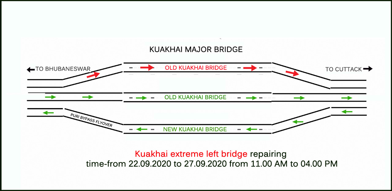 Vehicular movement on Kuakhai bridge diverted; read on for details