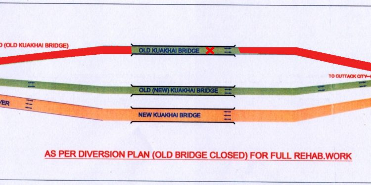 Kuakhai LHS bridge closed till May 2 for repair work